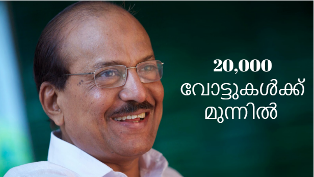 kunjalikutty lead rises above twenty thousand