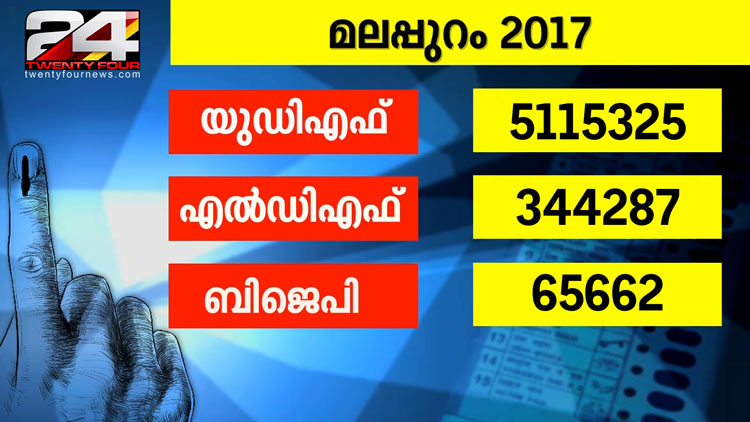 Malapuram election final