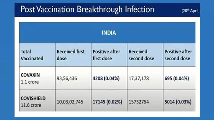 Infection After Covid Shot First Official Data